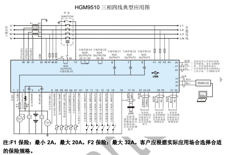 所有参数可使用pc机通过usb接口调整,又可使用pc机通过rs485接口调整