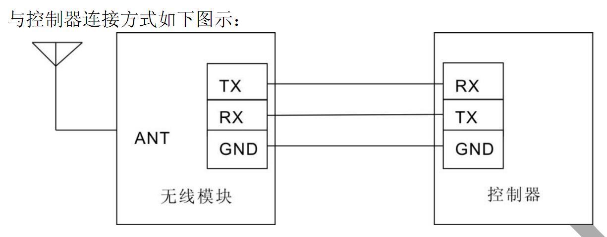 电路 电路图 电子 设计 素材 原理图 1225_479