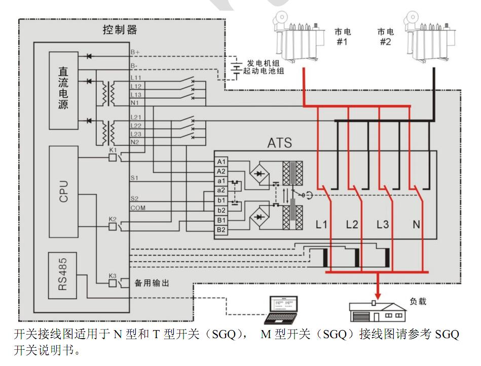 ats系列双电源控制屏