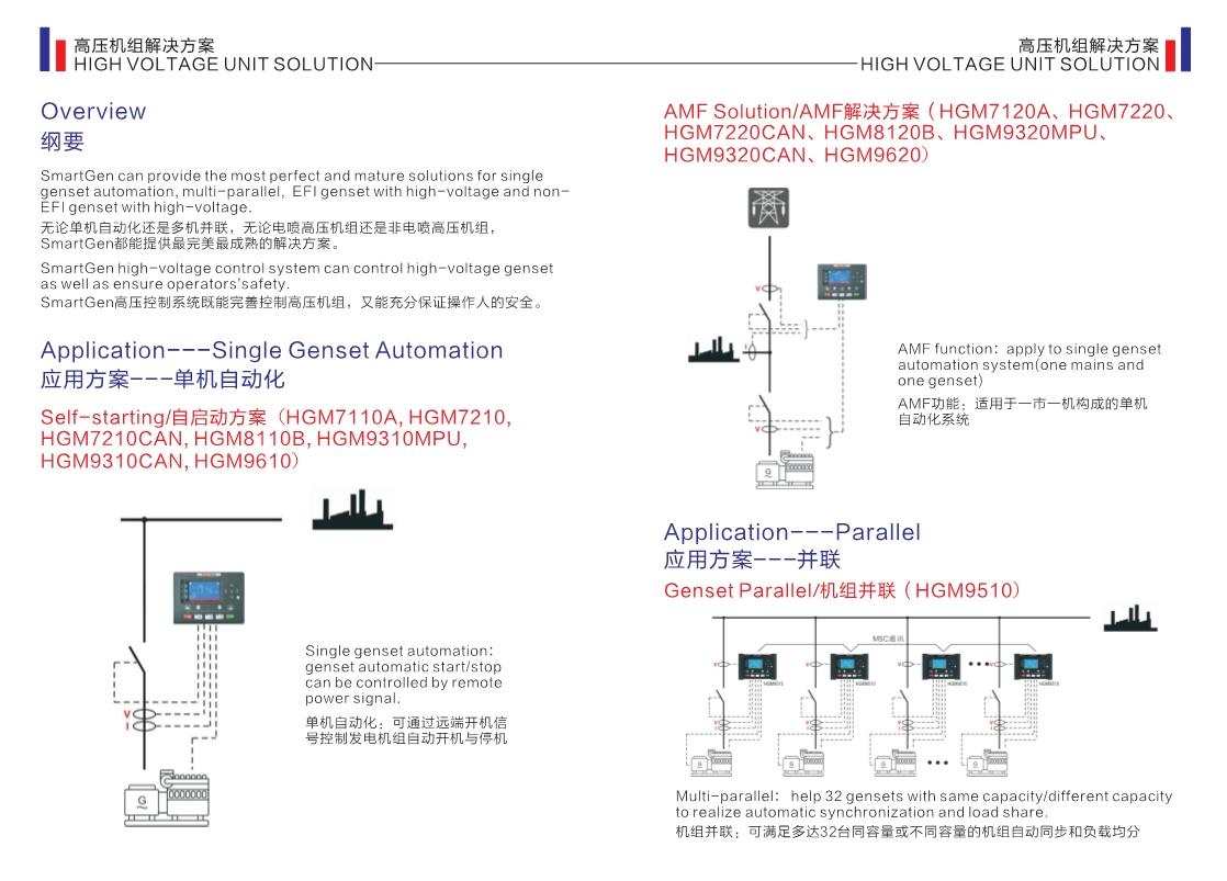 10122229564high_voltage_unit_solution_1.Jpeg