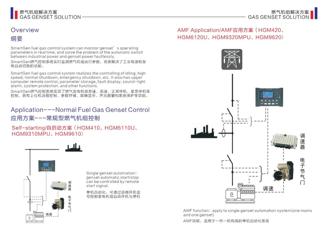 10122231553gas_genset_solution_1.Jpeg