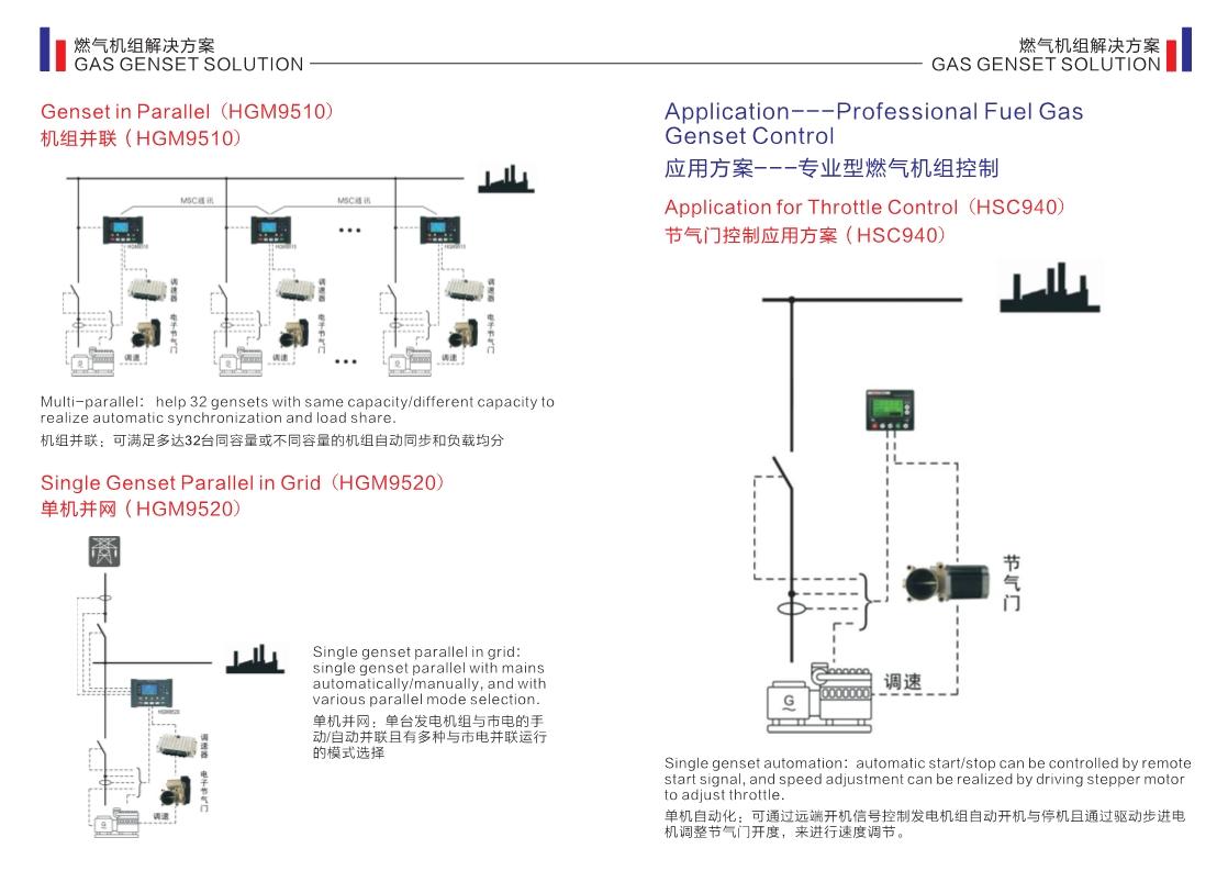 10122231553gas_genset_solution_2.Jpeg